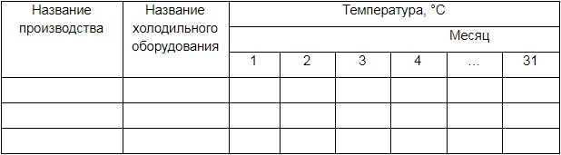 Пример формы 5