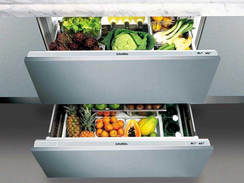 Климатический класс холодильного устройства