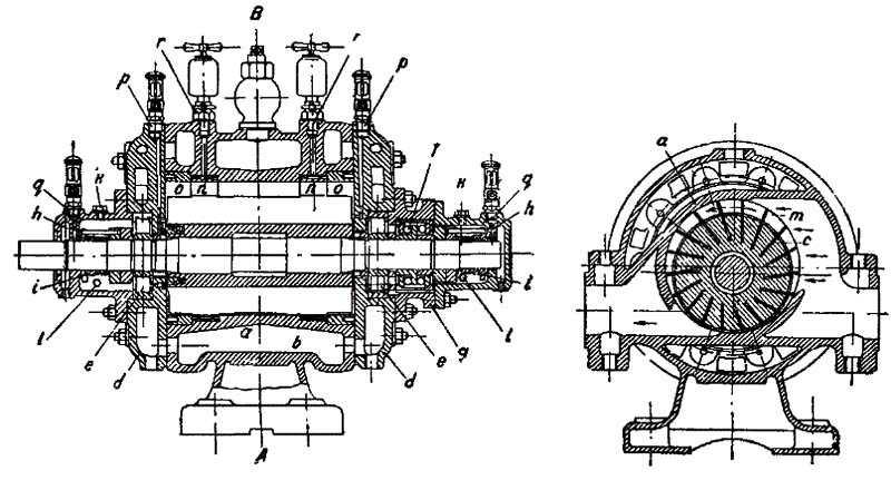 Схема ротационного компрессора