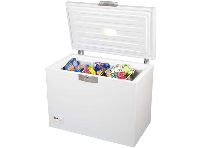 Варианты названия морозильной камеры