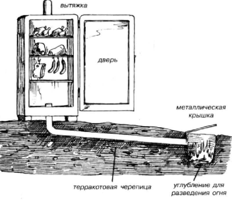 Чертёж коптильни из холодильника