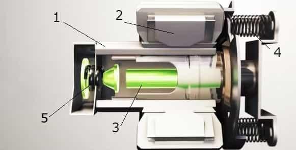 Пронумерованная схема линейного компрессора