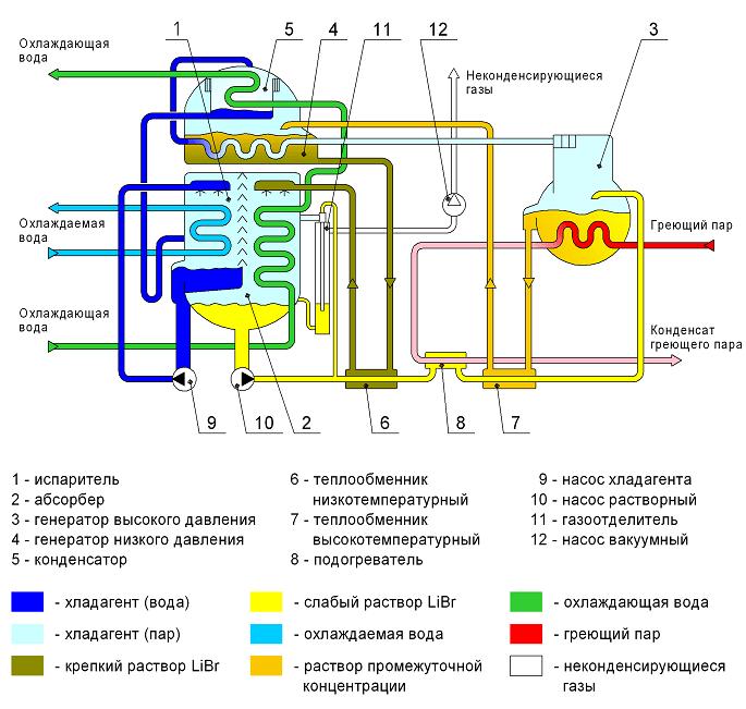 элементы схемы