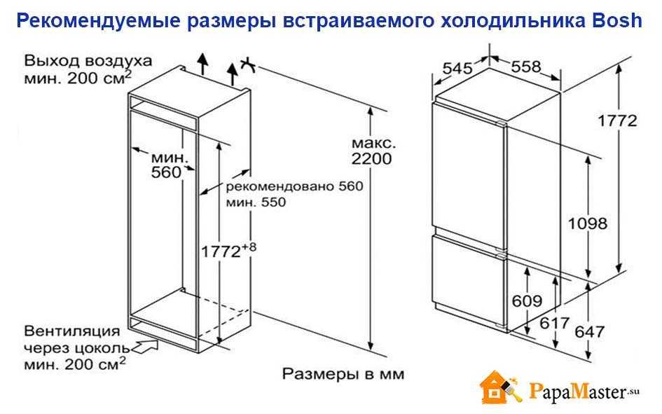 Размеры встроенного холодильника