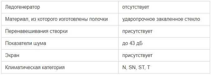 EN 3854 NOX