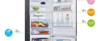Идеальные температуры для холодильника и морозильника