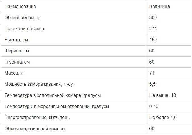 Минск 126