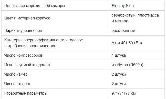 SBS 302 IX 1