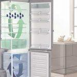 система охлаждения холодильника