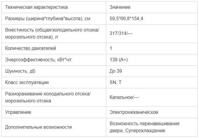 ERF3307AOW данные