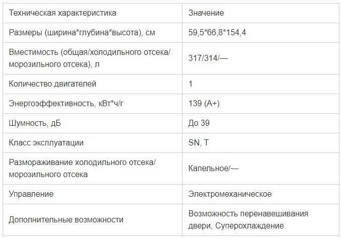 ERF3307AOX данные