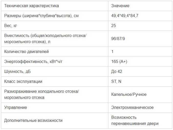 ERT1000AOW данные