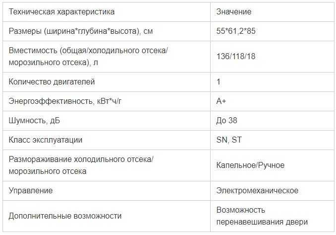 ERT1501FOW3 данные