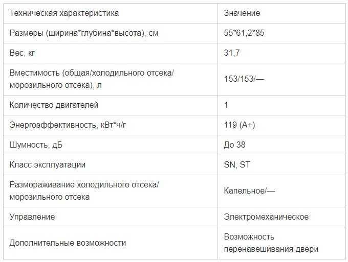 ERT1601AOW2данные