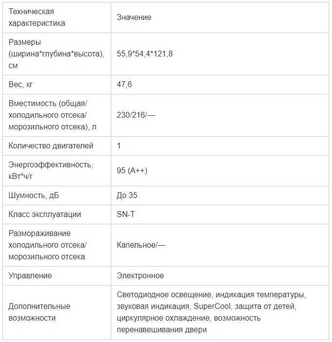 IK 2360 Premium
