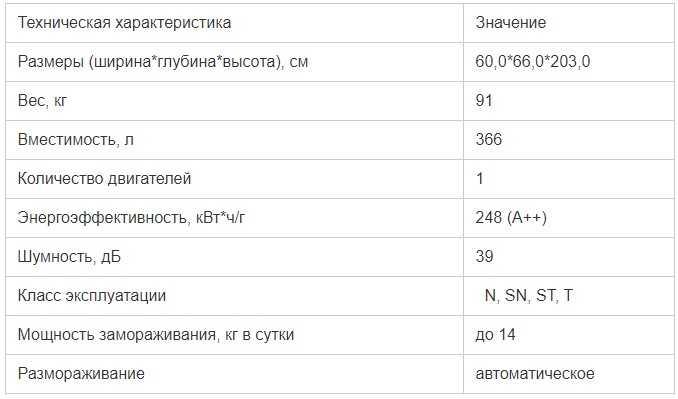 KG7393B30R данные