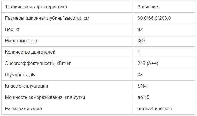 KG7393I32R данные