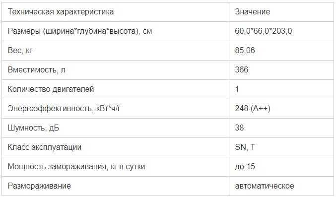 KG7393I3AR данные