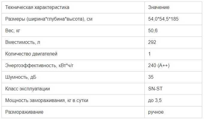 KRB 18563 данные