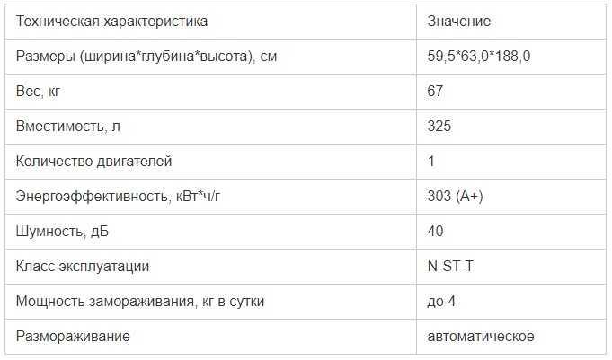 MRB519SFNW3т