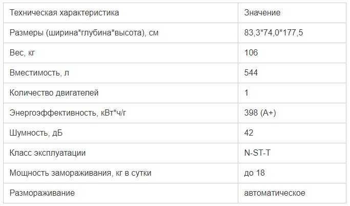 MRC518SFNGBLт