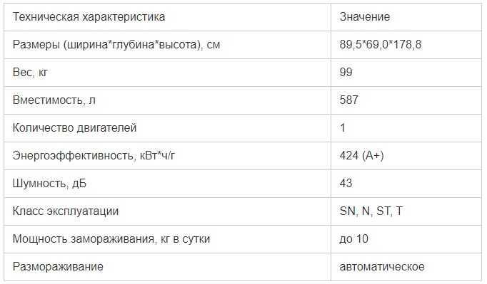 MRS518SNGBEт