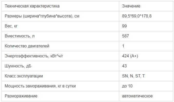 MRS518SNGBLт