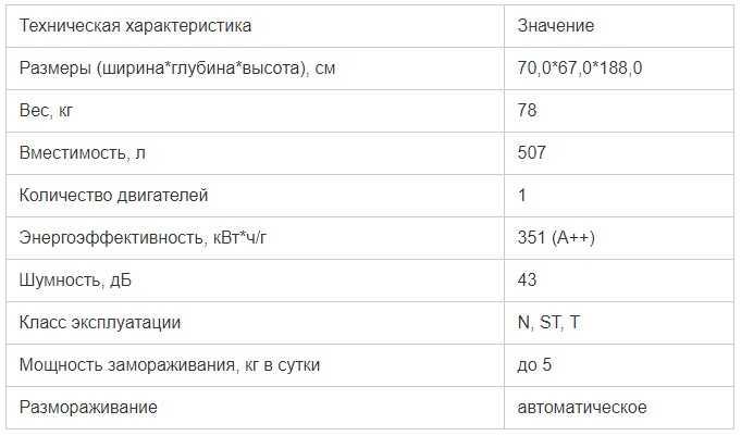 MRT3188FNXт