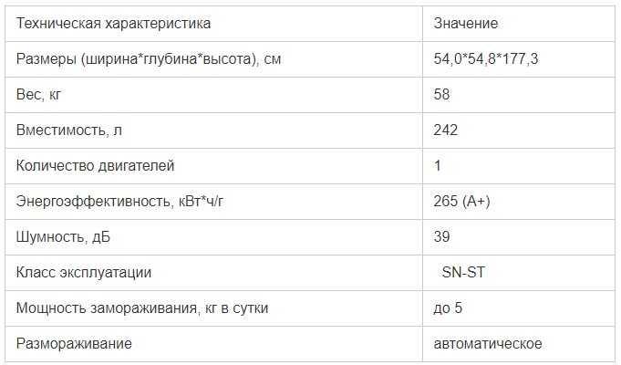 NRB 17761 данные