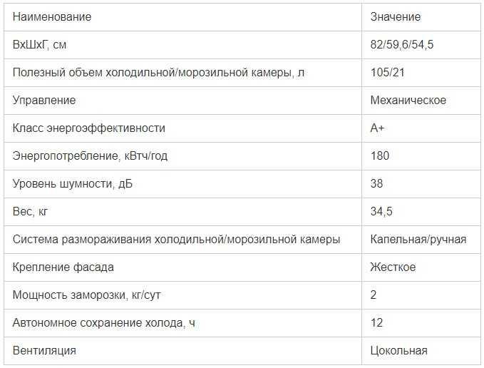 RBIU6091AW данные