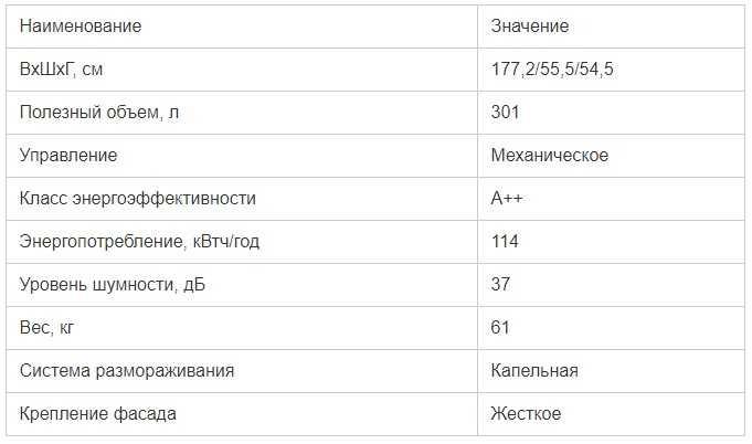 RI5182A1 данные