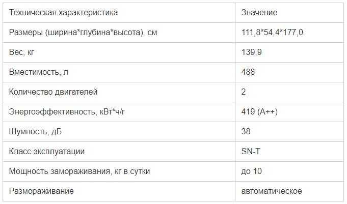 SBS 66I3 Premium BioFresh NoFrost таблица